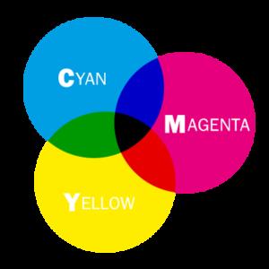 Tipps und Tricks: CMYK-Farbmodell Erklärung
